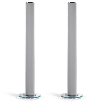 Review and test Floor standing speakers Ceratec Effeqt MK III